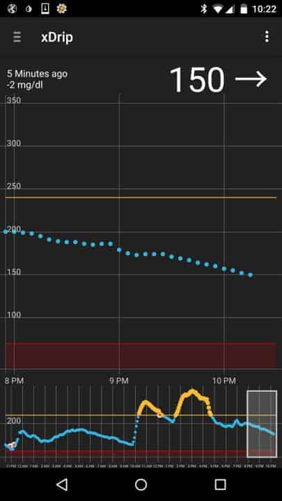 Main Screen and Glucose readings graph