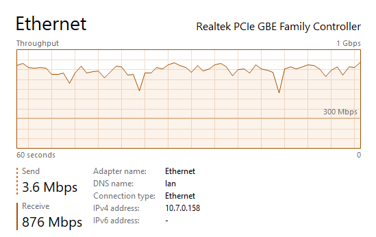 Sequential Read Performance: 876Mbps